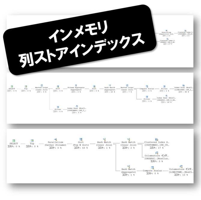 インメモリ, 列ストアインデックスの実行プラン